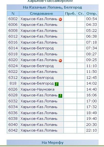 Междугороднее такси Харьков Белгород  Сайт taxikharkov