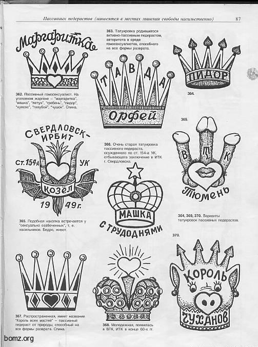 Что означают татуировки по тюремным законам
