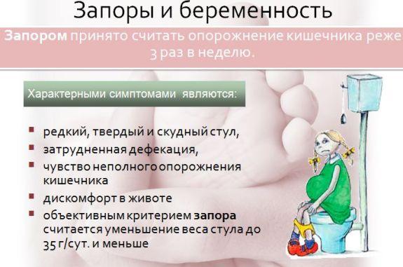 Чем опасны запоры во время беременности