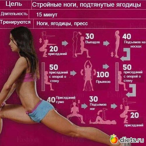 Как быстро сделать так чтобы похудели ноги
