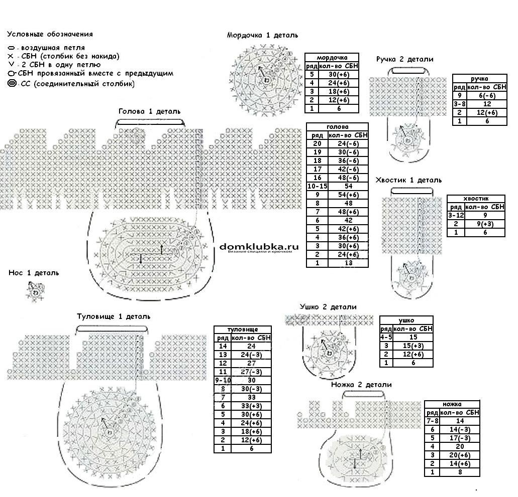 Схемы и описание вязания крючком лилии