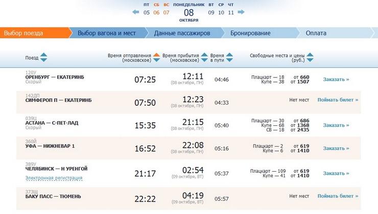 На этой странице собраны материалы по запросу киев саратов поезд расписание цена