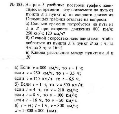 Гдз по учебнику математики 8 класс