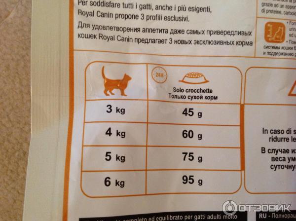 Корм royal canin дозировка для кошек