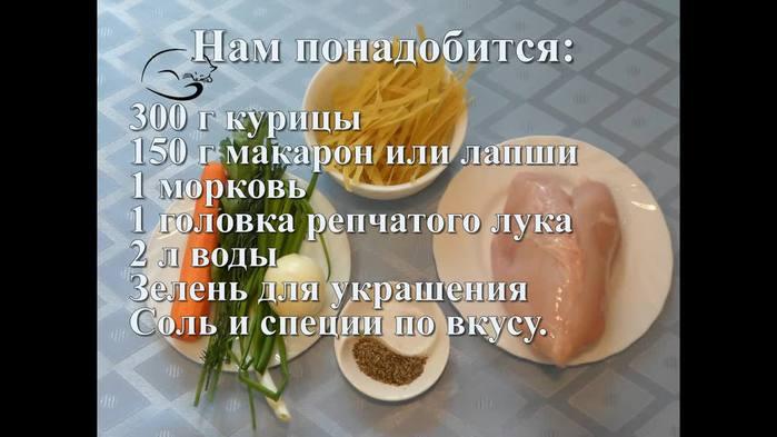 Бесплатные рецепты для похудения быстро
