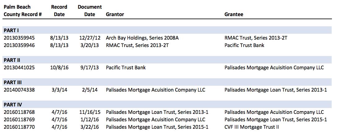 Long beach mortgage loan trust 2005-wl 1