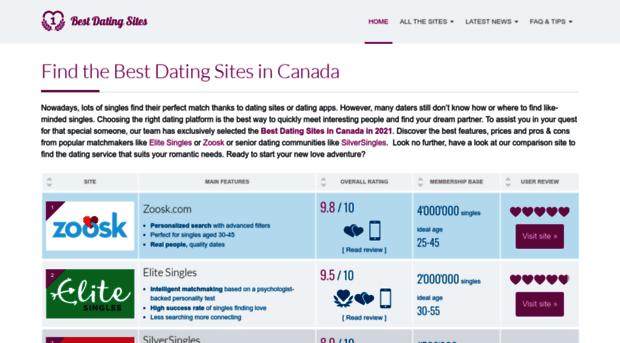 Best dating sites california