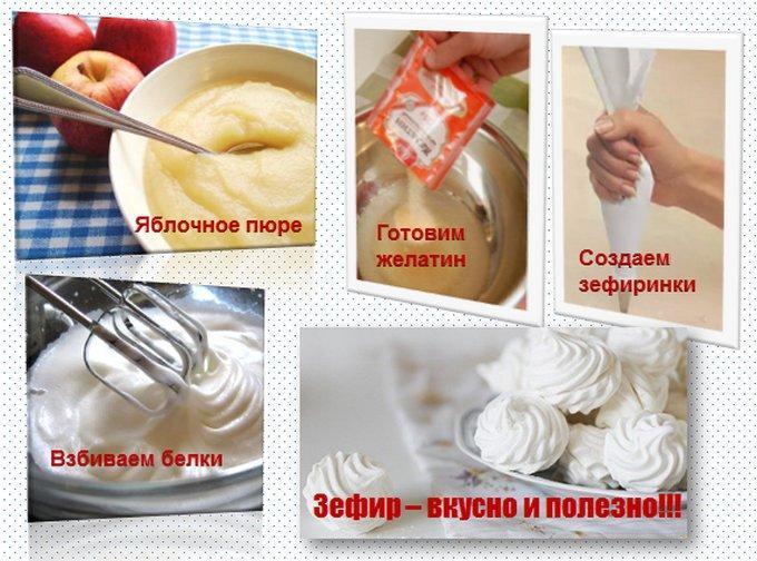 Домашний яблочный зефир рецепт с фото пошагово