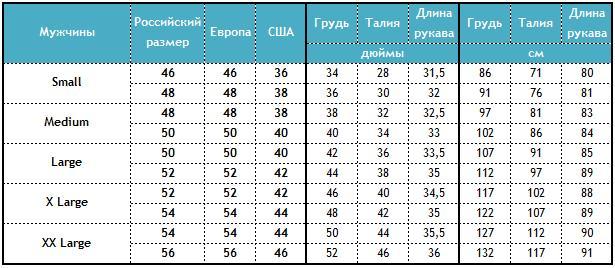 весение одежда спб авито.ру женские 2013 03