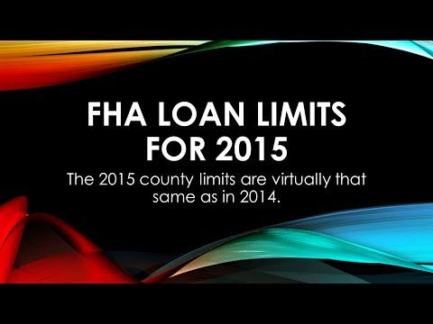 Riverside fha loan limits
