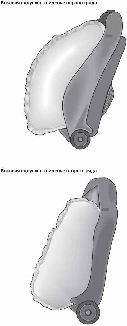 Пиропатрон подушки безопасности цена