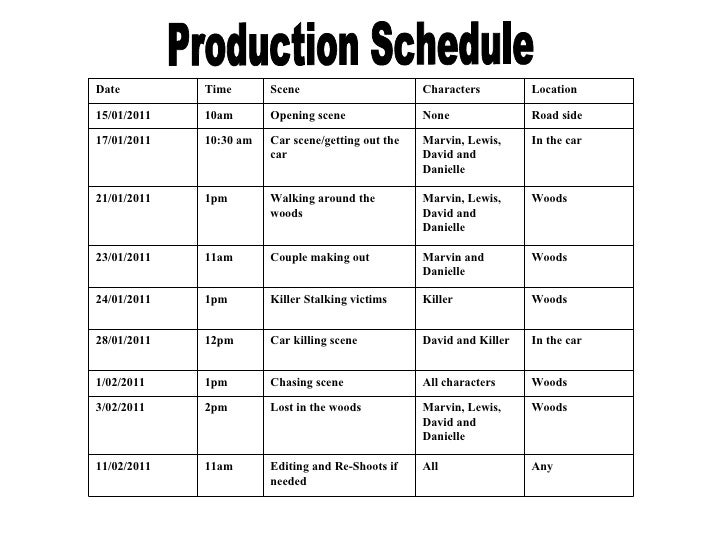 Work Schedule Formats Insssrenterprisesco - Film production company business plan template