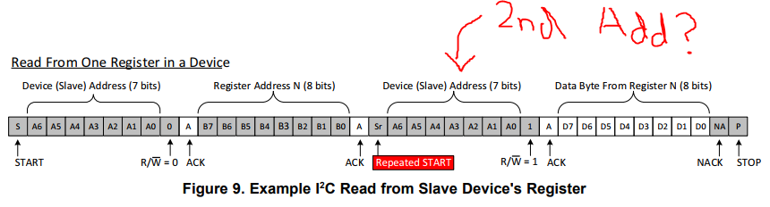 I2c protocol pdf philips