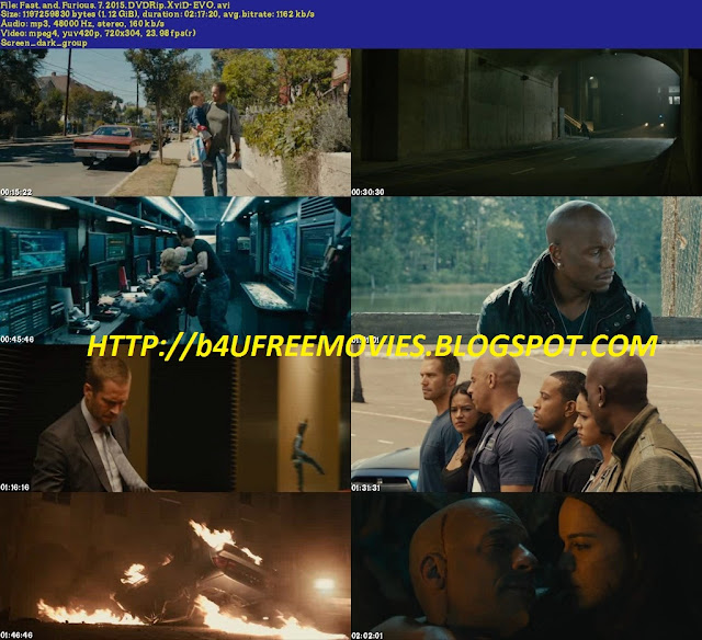 Download Fast Furious 7 Movie 2015 Full HD Free