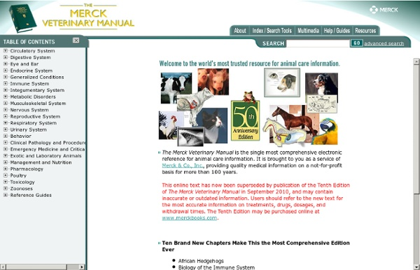 The merck veterinary manual 8th edition free download