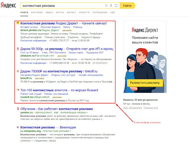 Обучение контекстной рекламе от яндекс