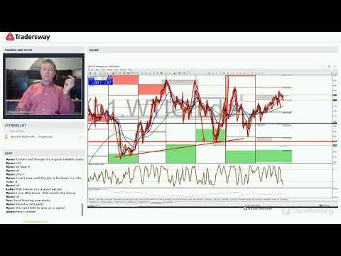 Канал Youtube - Forex: торговля на