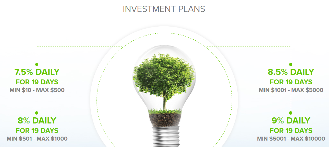 Real hyip investment plans