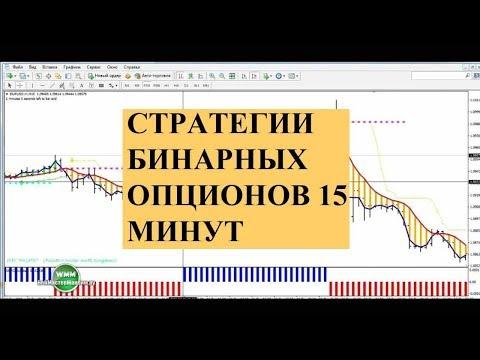 Бинарные опционы: стратегии на 5 минут - баланс