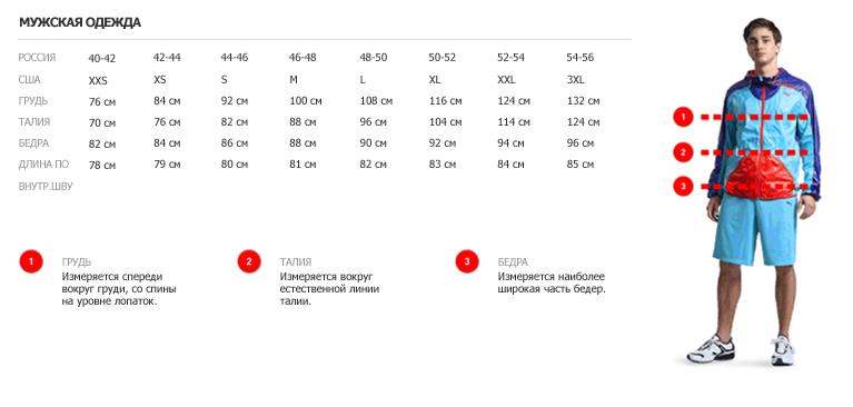 Как перевести китайские размеры одежды на русские на алиэкспресс