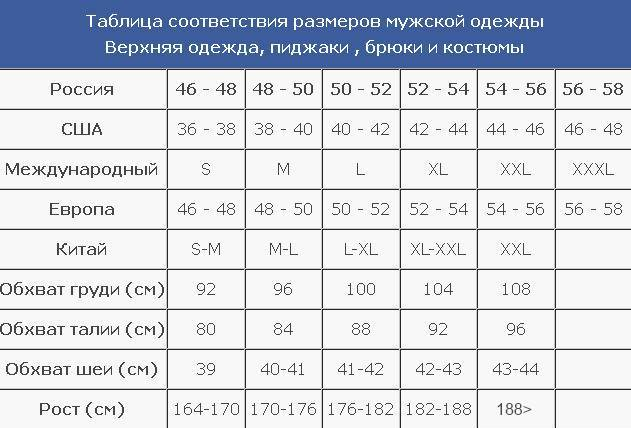 Размер одежды для мужчин на алиэкспресс