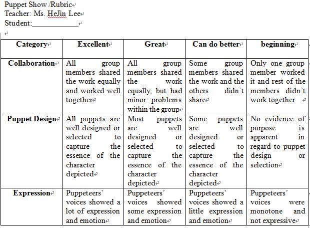 ap world history comparative essay rubric