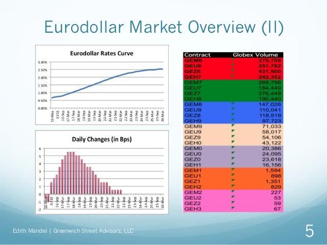trading con 20 euro