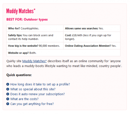 Dating site for quirky