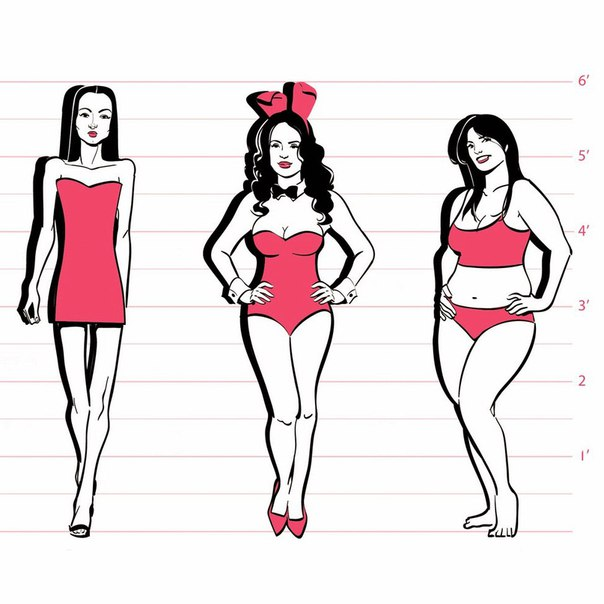 Dating site average body type