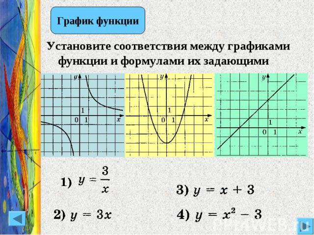 Бинарный опцион живое график - Forexprogzone
