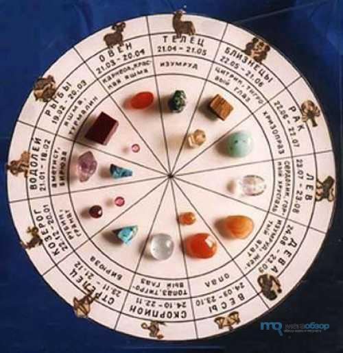 Амулеты для гороскопа