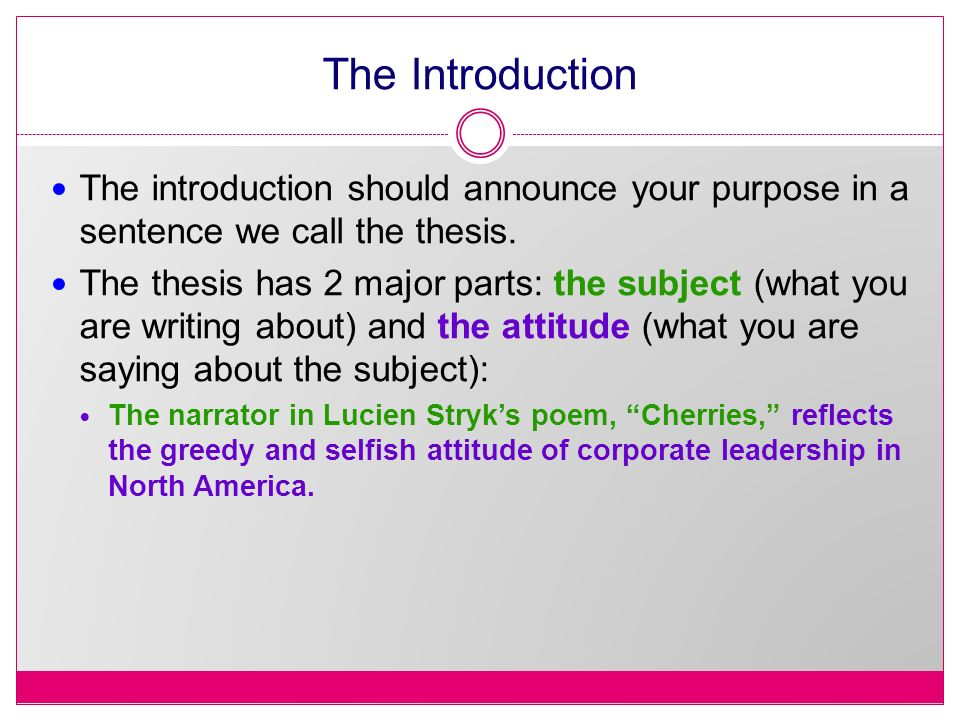 The introduction of essay