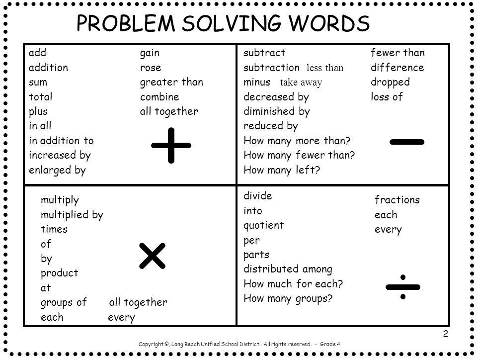Write my free online math problem solver