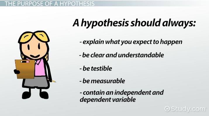 What is hyphothesis