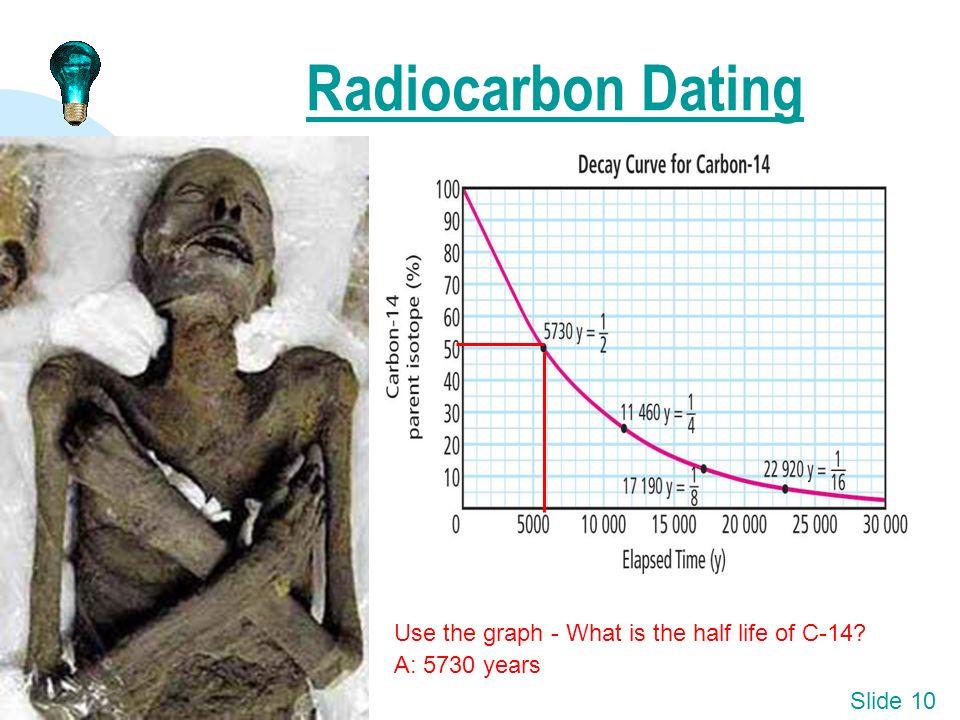 Radiocarbon dating vs radiometric dating