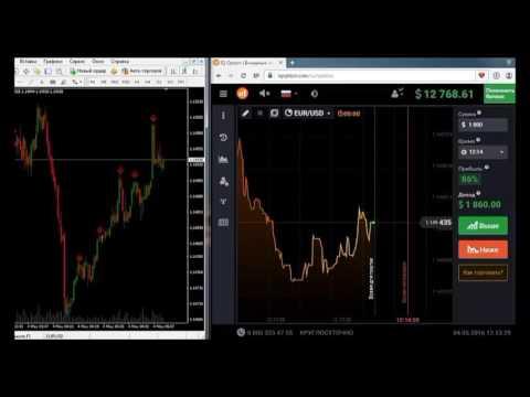 Сигналы для бинарных опционов 60 секунд онлайн