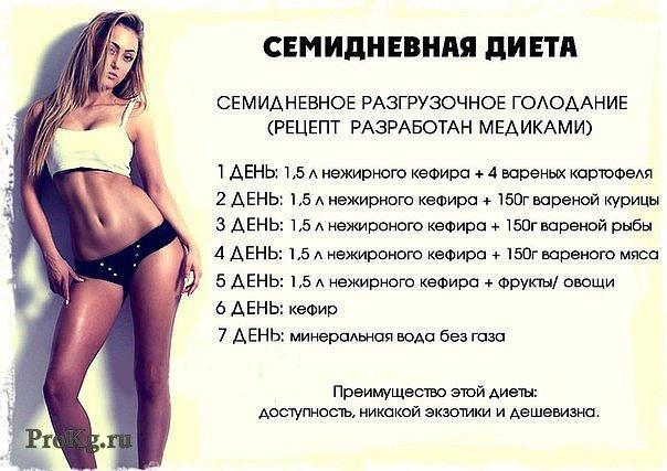 Диета для детей 10, 11, 12 лет с ожирением для похудения