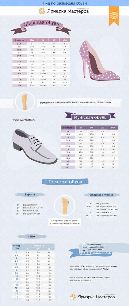 На сколько маломерит обувь с алиэкспресс