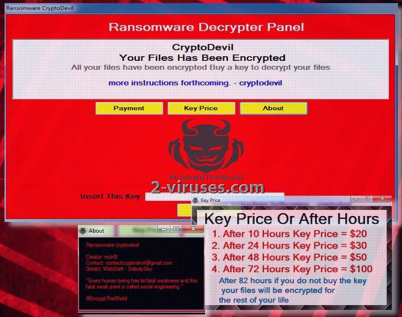 Cryptodevil hyip forum
