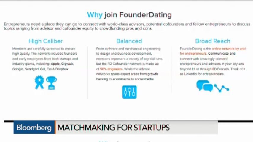 Founderdating linkedin jobs