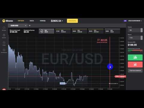 Видеоурок как торговать бинарными опционами