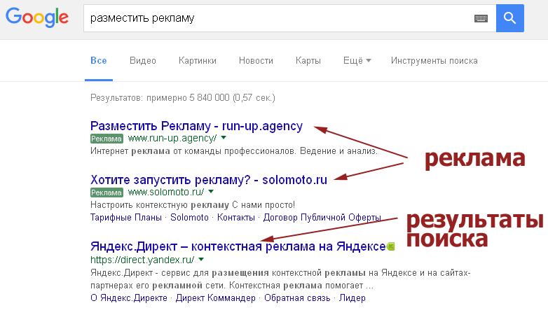 Контекстная реклама в интернете яндекс