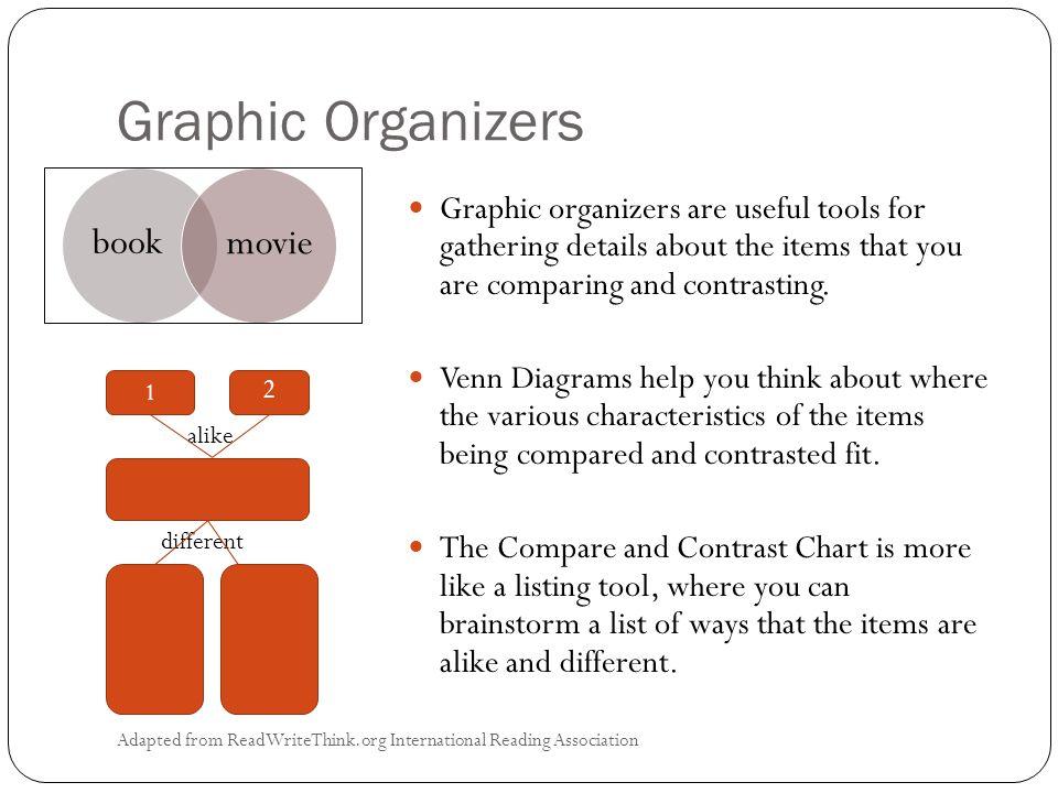 Critical lens essay graphic organizer