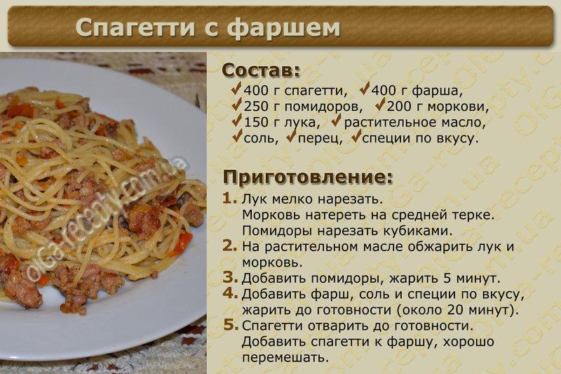описание рецептов блюд фото