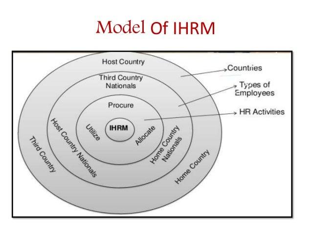 Dissertation Topics on Human Resource Management