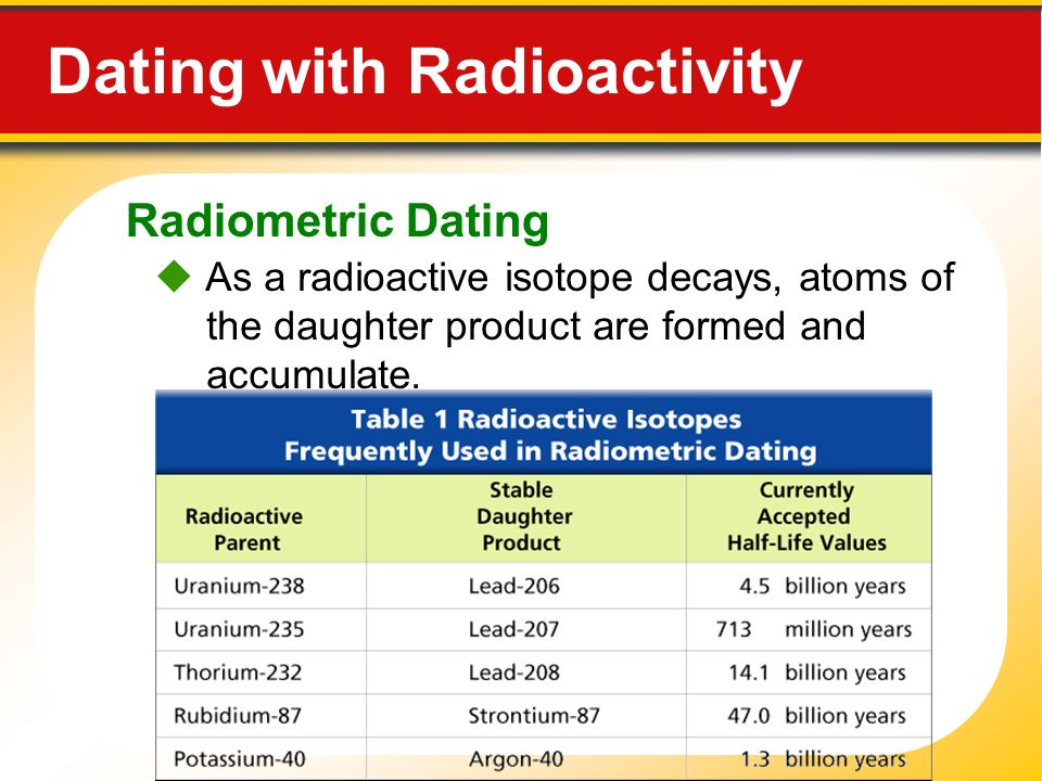 What is radioactive dating based on