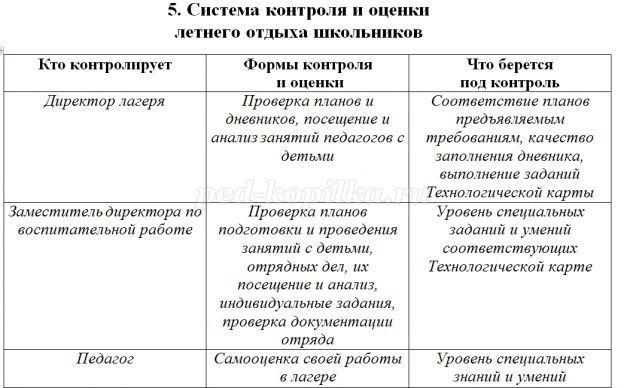 Прямая линия газеты республика с участием - беларусбанк