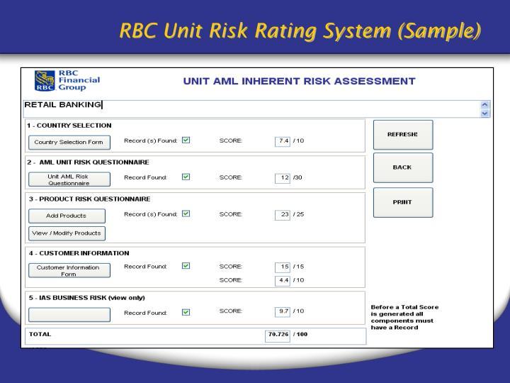 Rbc business plan pdf files
