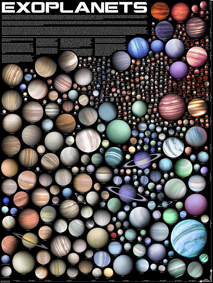 Более 500 экзопланет на одной картинке