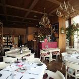 Ресторан Dissident - фотография 2